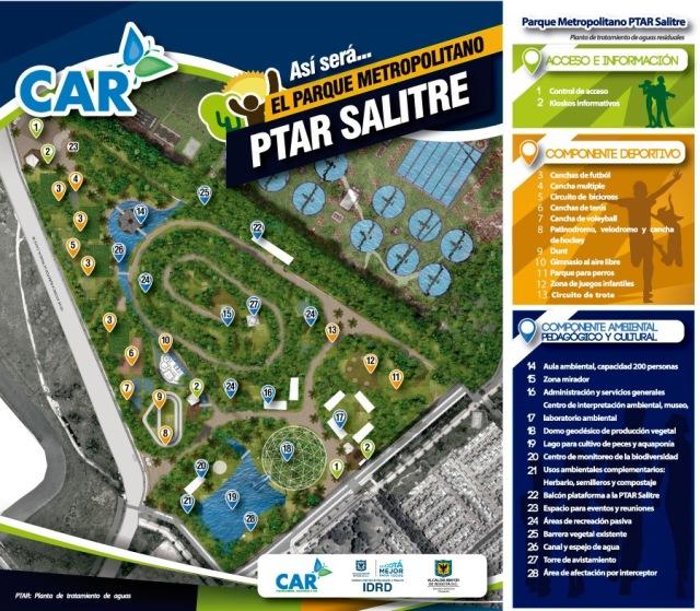 Parque PTAR Salitre